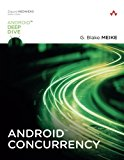 Book Cover Android Concurrency (Android Deep Dive)